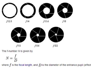 真的因為片幅而影響光圈值嗎?Tony Northrup 實驗的剖析