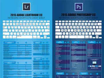 必收藏!Photoshop CC、Lightroom CC熱鍵表,後製操作更便捷!