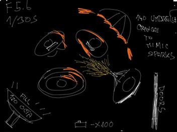 怖光秘籍:讓靈魂畫手帶你輕鬆玩光位草圖