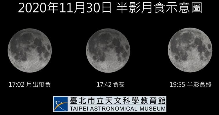 2020年最後一場半影月食,看天文館直播最清楚!