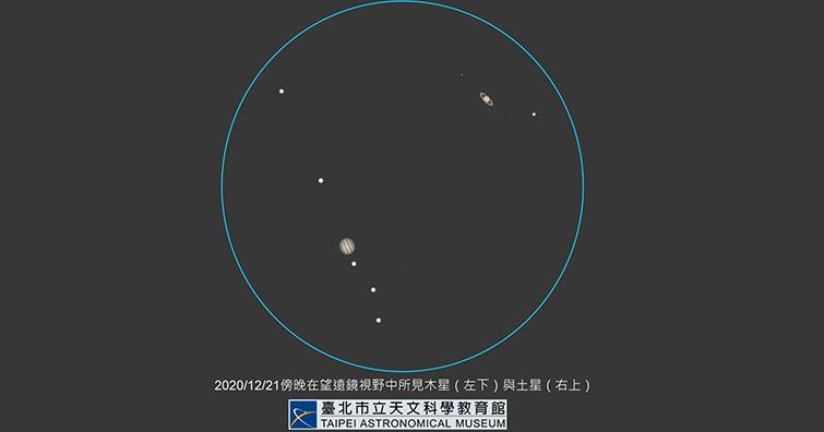 一個月內三大天象齊發!四百年來無人得見的木星土星超級近合,伴隨兩大流星雨華麗登場!